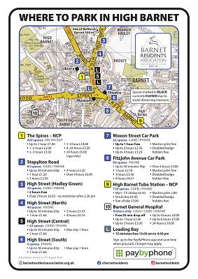Where to Park in Barnet